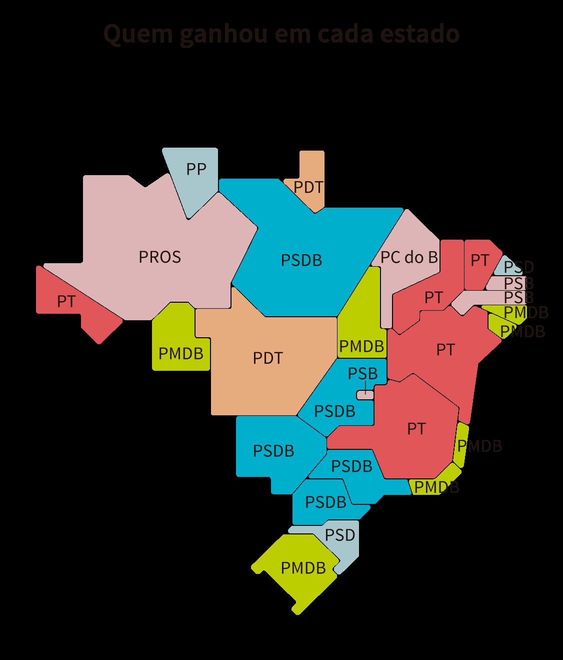 Infográfico: mapa dos partidos eleitos para governo estadual em 2014