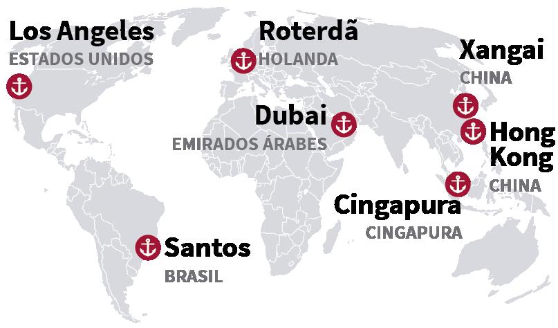 Grandes portos do mundo
