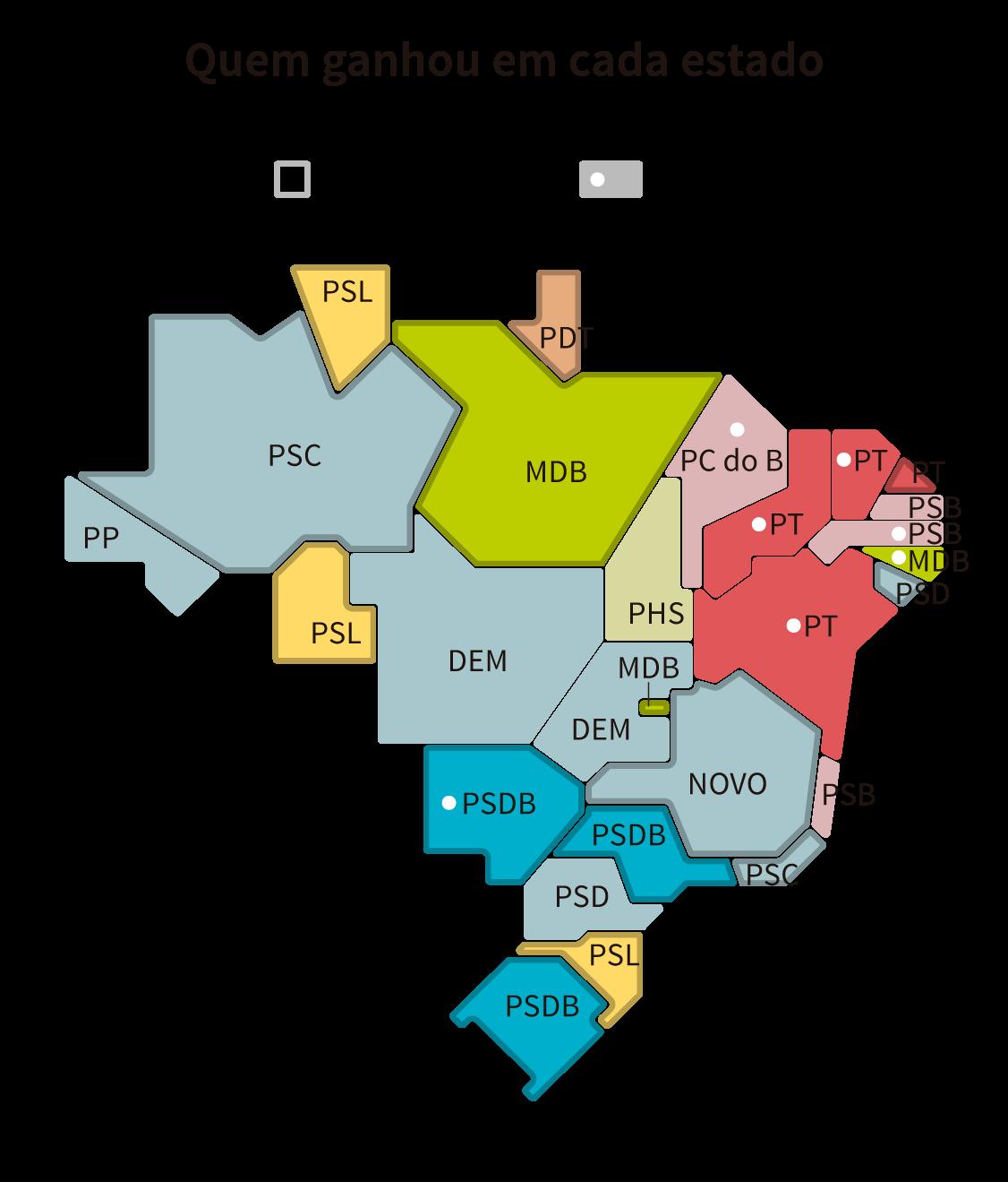 Infográfico: mapa dos partidos eleitos para governo estadual em 2018