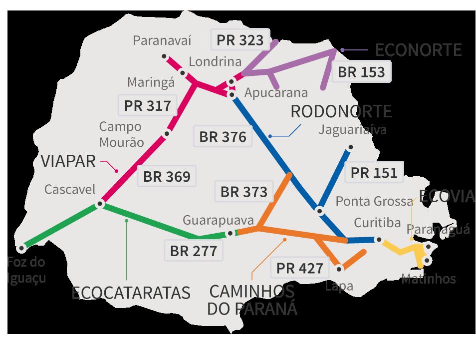 Mapa do pedágio no Paraná: quem administra cada trecho das rodovias pedagiadas. São 6 empresas: Viapar, Ecocataratas, Caminhos do Paraná, Rodonorte, Econorte e Ecovia