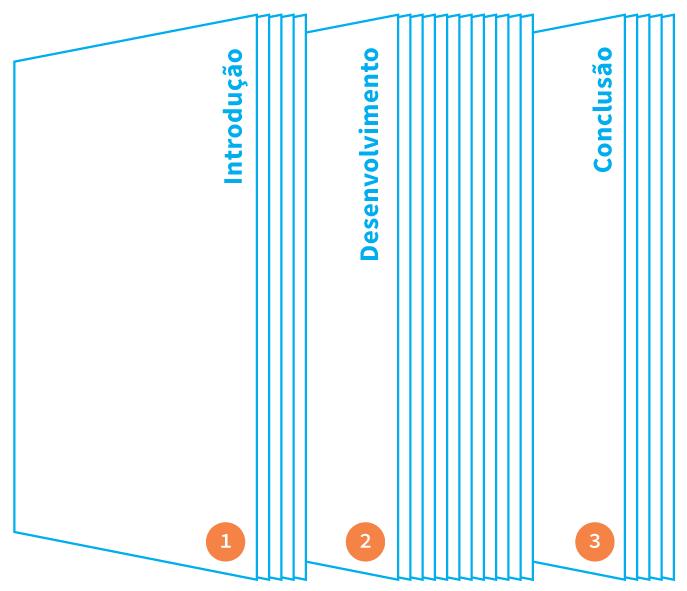 Infográfico: Regras da ABNT para trabalhos acadêmicos. Elementos textuais, que compõem o corpo do trabalho: introdução, desenvolvimento e conclusão