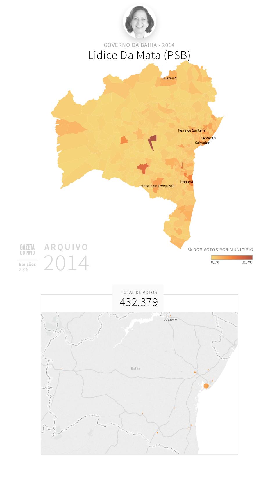 Desempenho do PSB em Bahia em 2014, na eleição para governador da Bahia. Em % do total de votos em cada município.