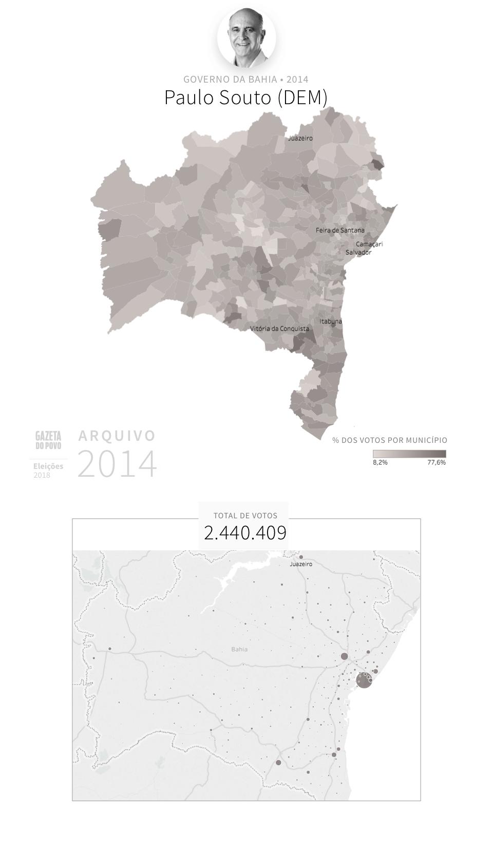 Desempenho do DEM em Bahia em 2014, na eleição para governador da Bahia. Em % do total de votos em cada município.