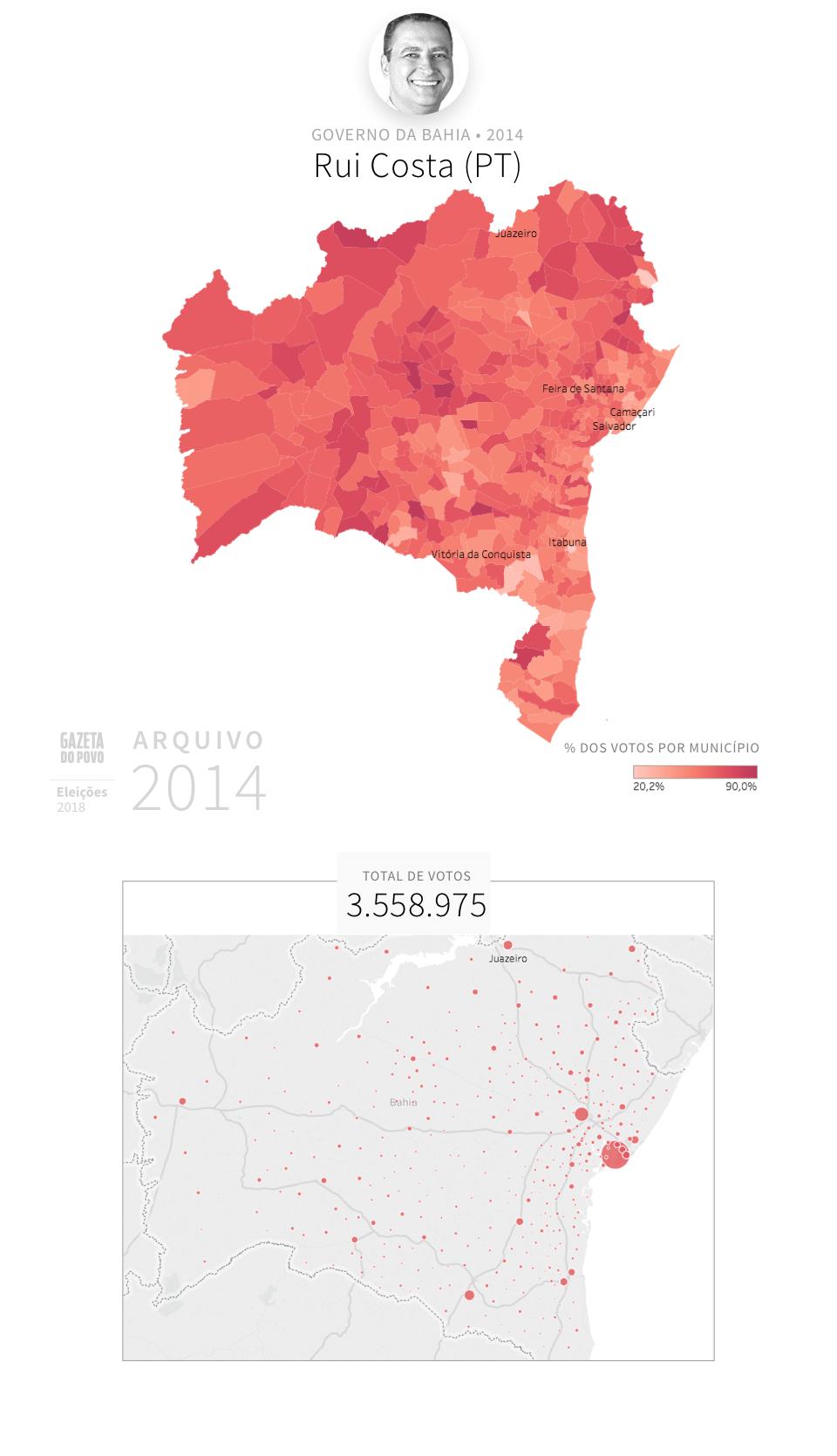 Desempenho do PT em Bahia em 2014, na eleição para governador da Bahia. Em % do total de votos em cada município.