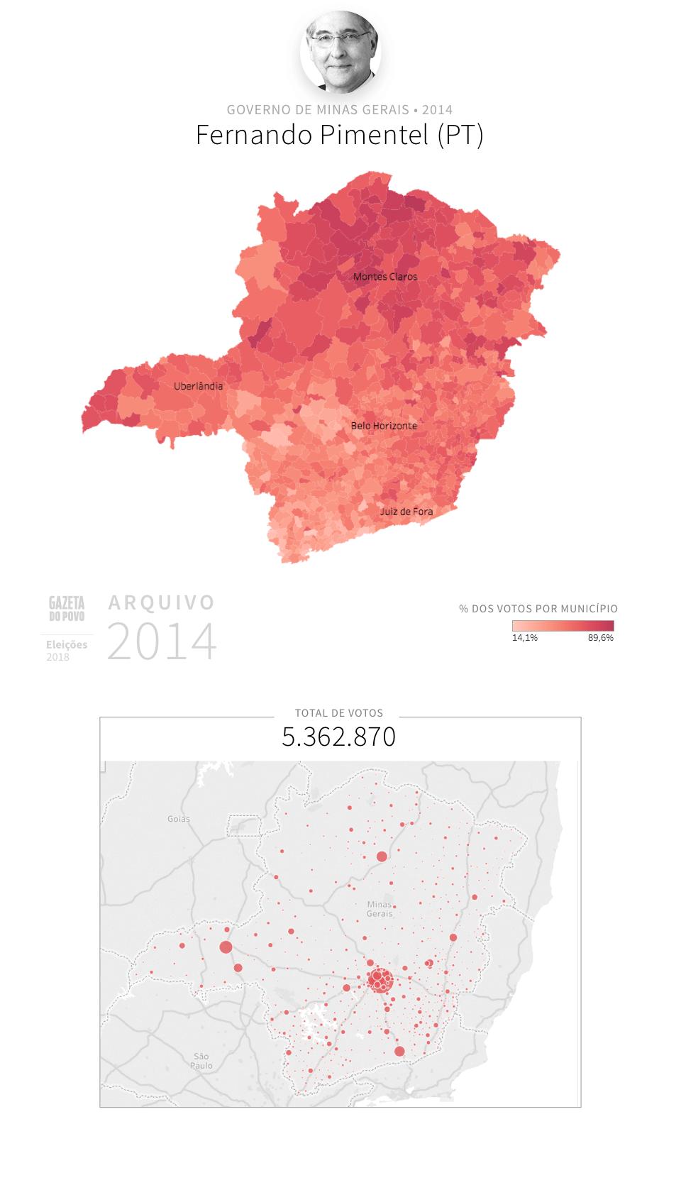 Desempenho do PT em Minas Gerais em 2014, na eleição para governador de Minas Gerais. Em % do total de votos em cada município.