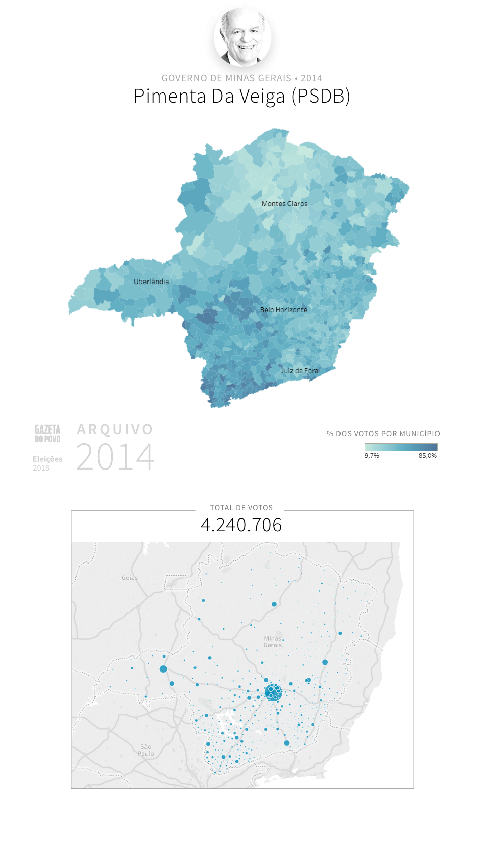 Desempenho do PSDB em Minas Gerais em 2014, na eleição para governador de Minas Gerais. Em % do total de votos em cada município.