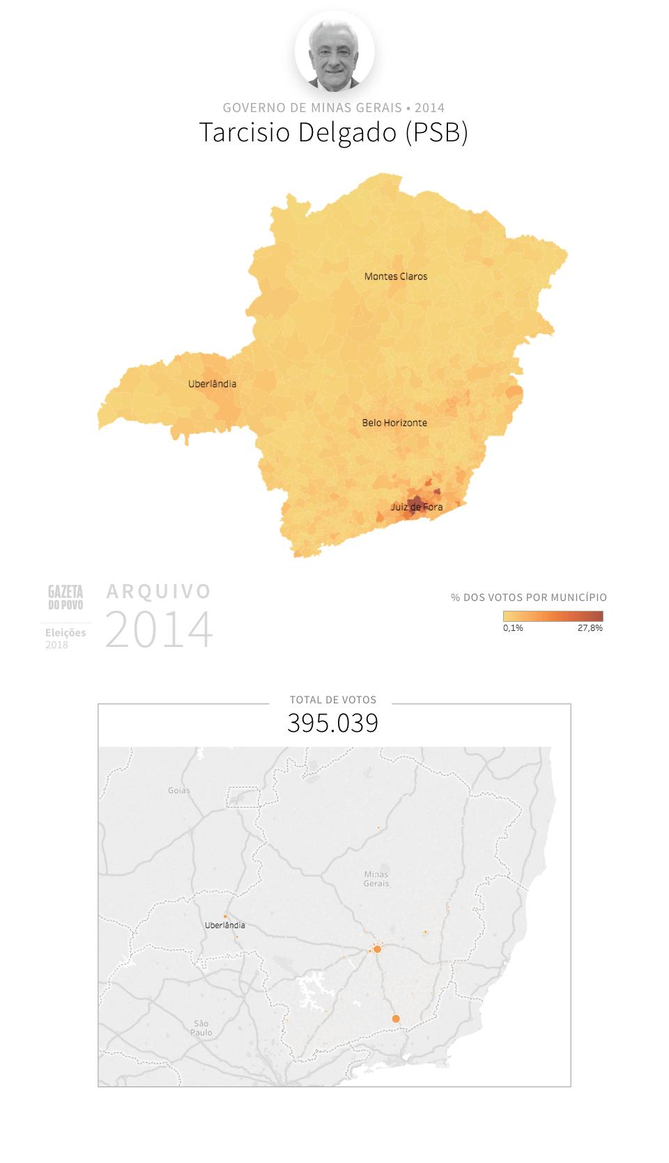 Desempenho do PSB em Minas Gerais em 2014, na eleição para governador de Minas Gerais. Em % do total de votos em cada município.