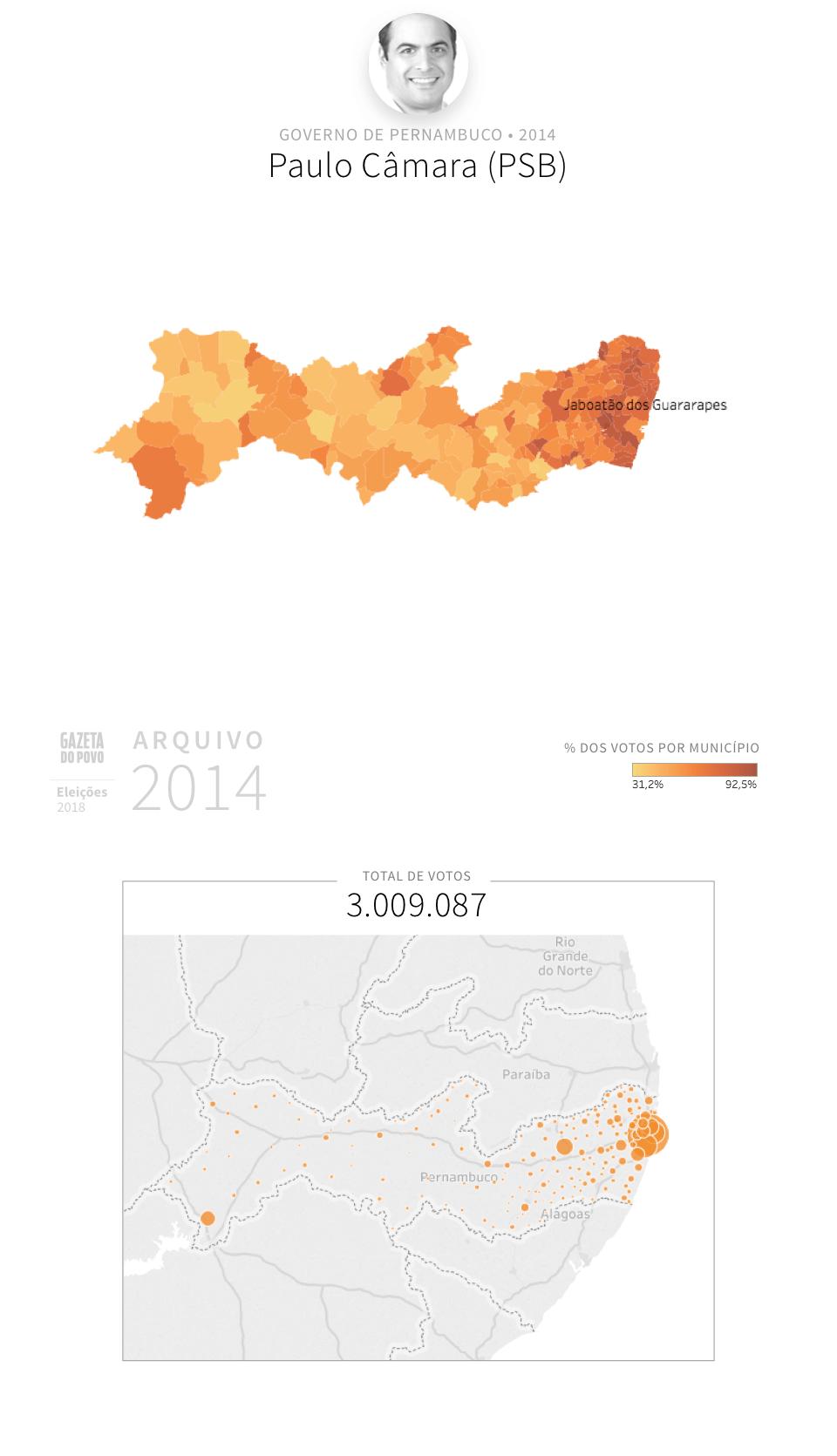 Desempenho do PSB em Pernambuco em 2014, na eleição para governador de Pernambuco. Em % do total de votos em cada município.