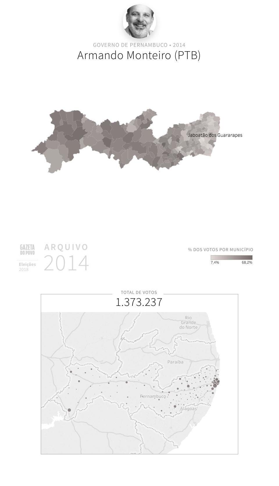 Desempenho do PTB em Pernambuco em 2014, na eleição para governador de Pernambuco. Em % do total de votos em cada município.