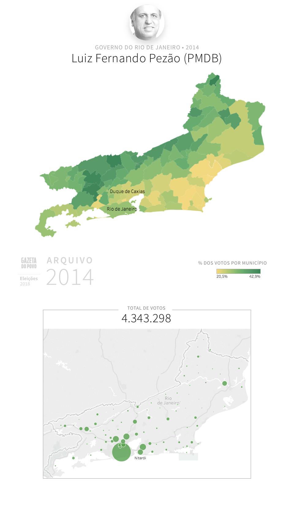 Desempenho do PMDB no Rio de Janeiro em 2014, na eleição para governador do Rio de Janeiro. Em % do total de votos em cada município.