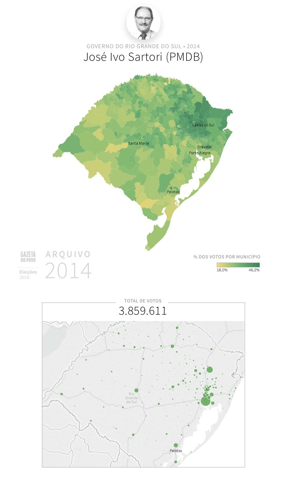 Desempenho do PMDB no Rio Grande do Sul em 2014, na eleição para governador do Rio Grande do Sul. Em % do total de votos em cada município.