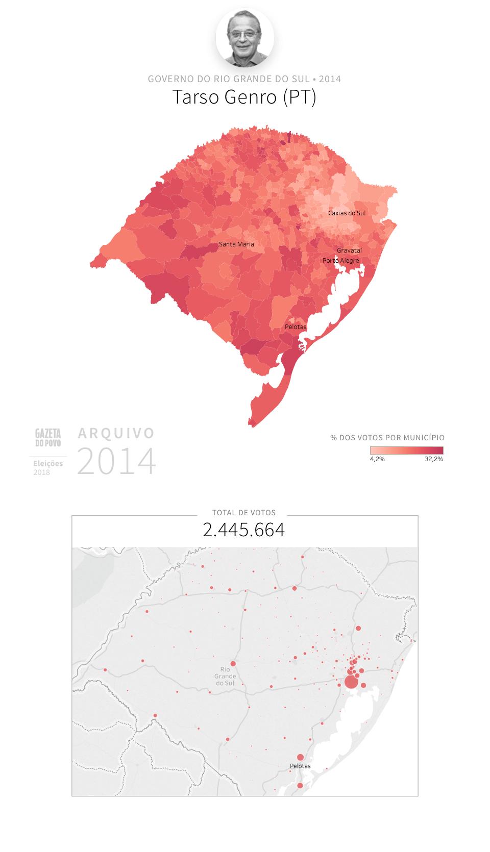 Desempenho do PT no Rio Grande do Sul em 2014, na eleição para governador do Rio Grande do Sul. Em % do total de votos em cada município.
