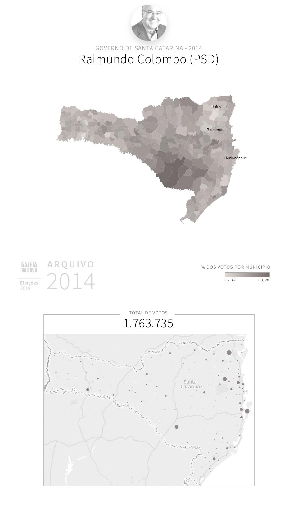 Desempenho do PSD em Santa Catarina em 2014, na eleição para governador de Santa Catarina. Em % do total de votos em cada município.