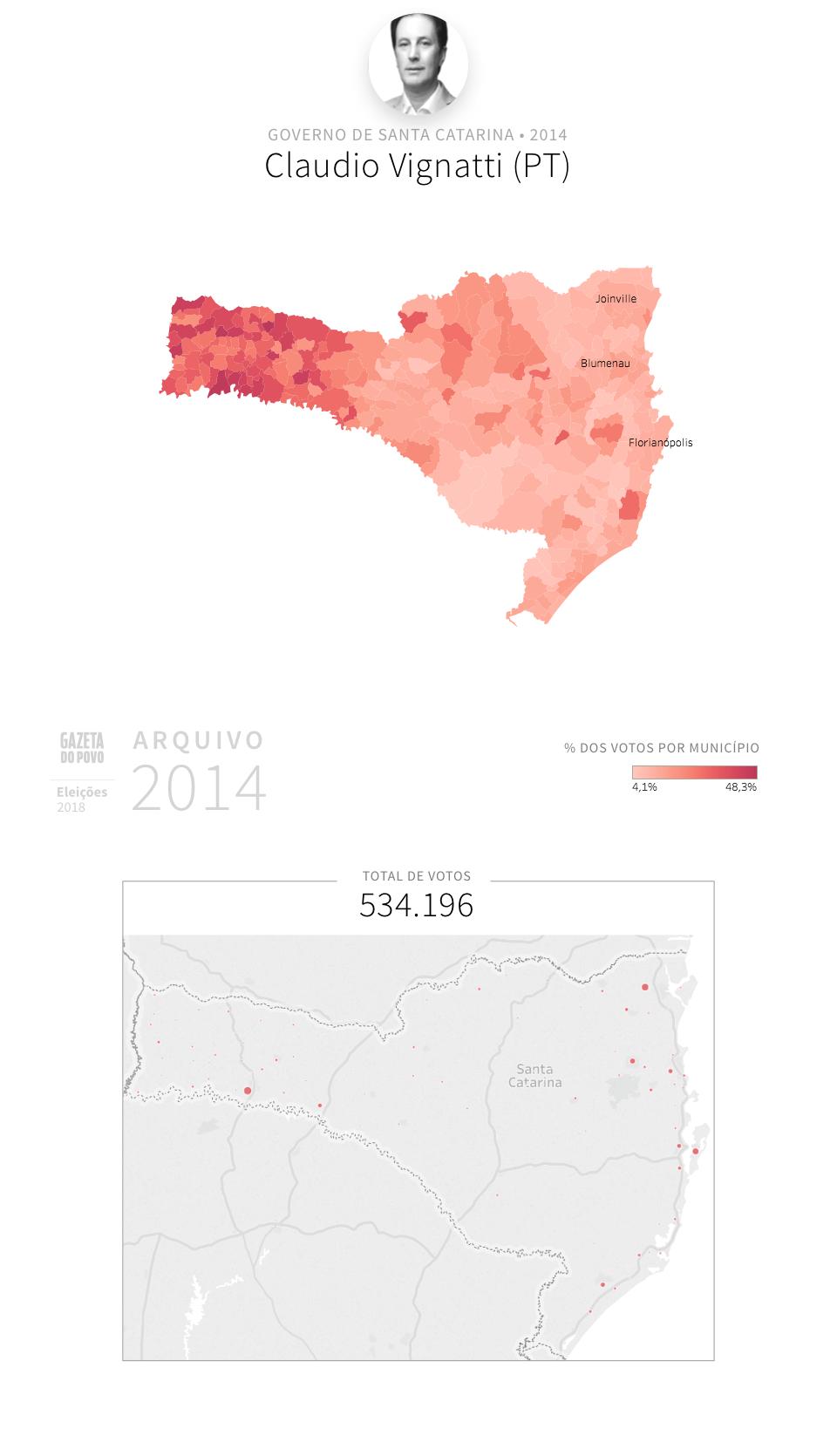 Desempenho do PT em Santa Catarina em 2014, na eleição para governador de Santa Catarina. Em % do total de votos em cada município.