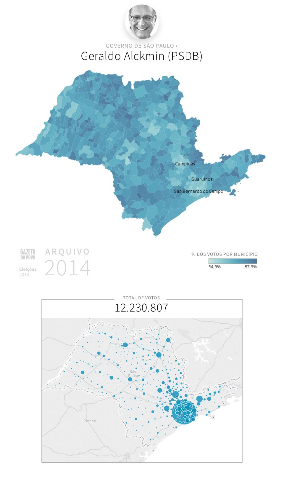 Desempenho do PSDB em São Paulo em 2014, na eleição para governador de São Paulo. Em % do total de votos em cada município. Em 2018, Geraldo Alckmin é candidato à Presidência