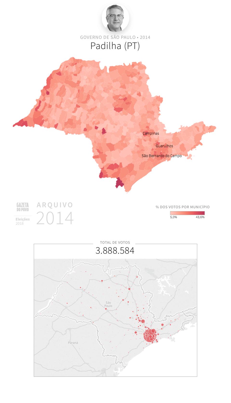 Desempenho do PT em São Paulo em 2014, na eleição para governador de São Paulo. Em % do total de votos em cada município. Em 2018, Alexandre Padilha é candidato a Deputado Federal.