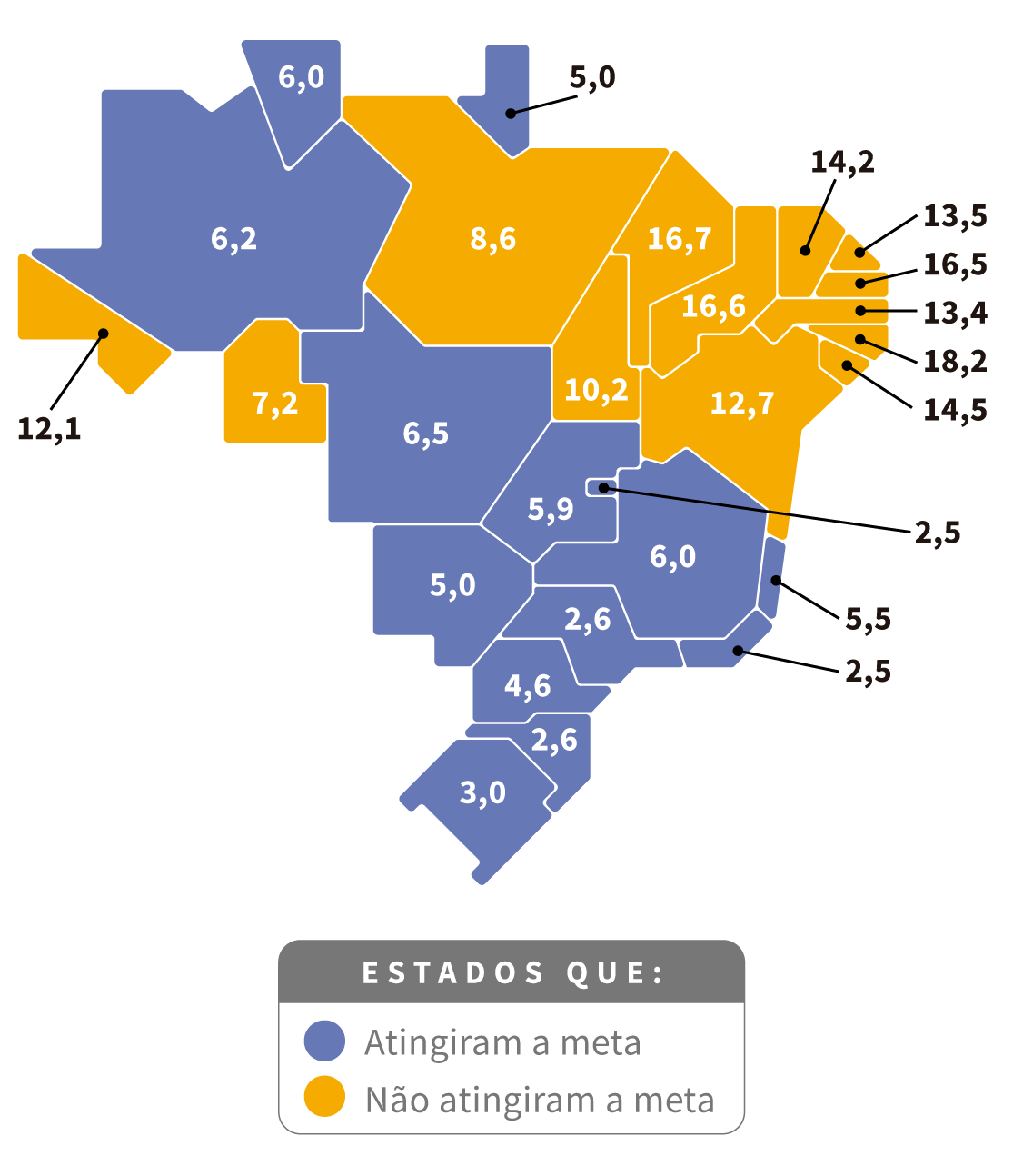 Infográfico: taxa de analfabetismo por estado