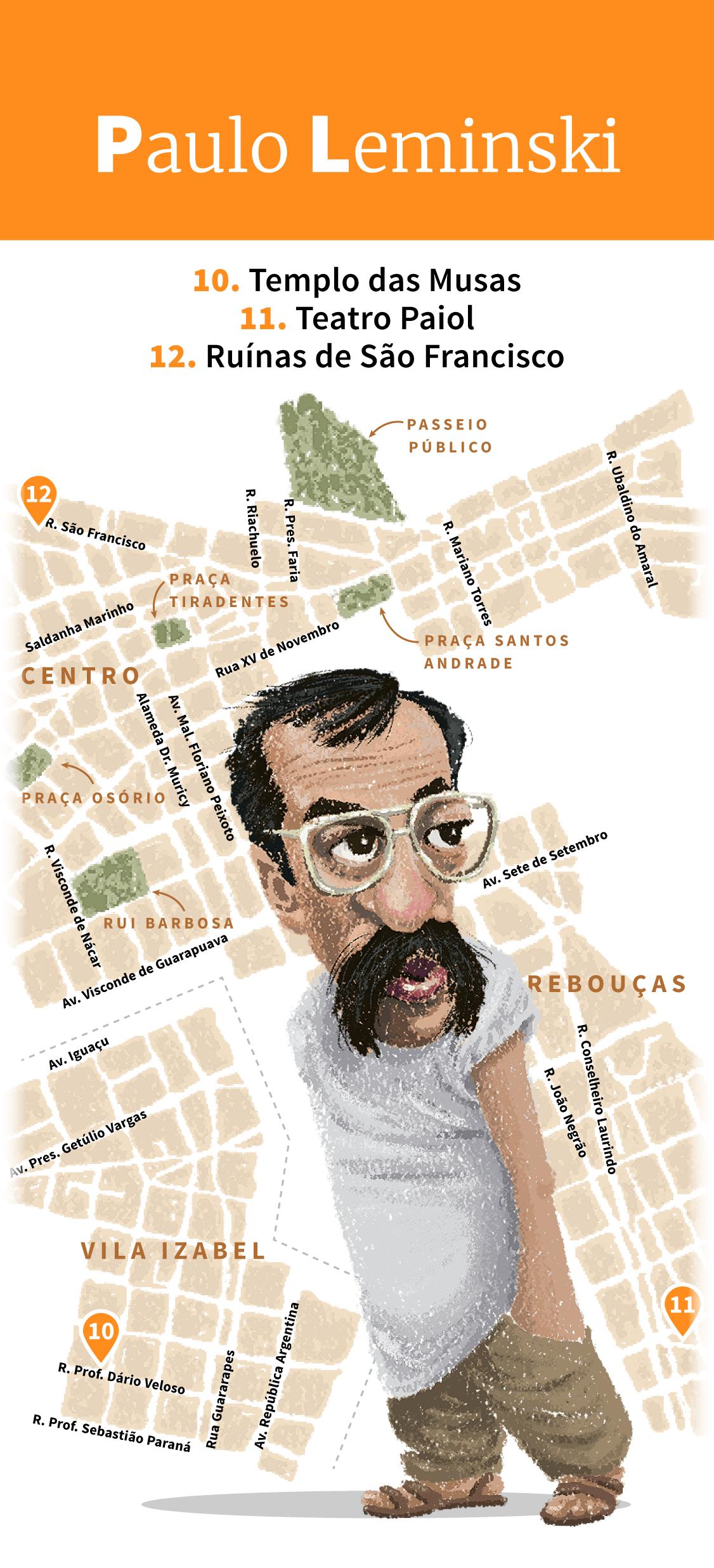 Infográfico: Locais de inspiração de Paulo Leminski em Curitiba