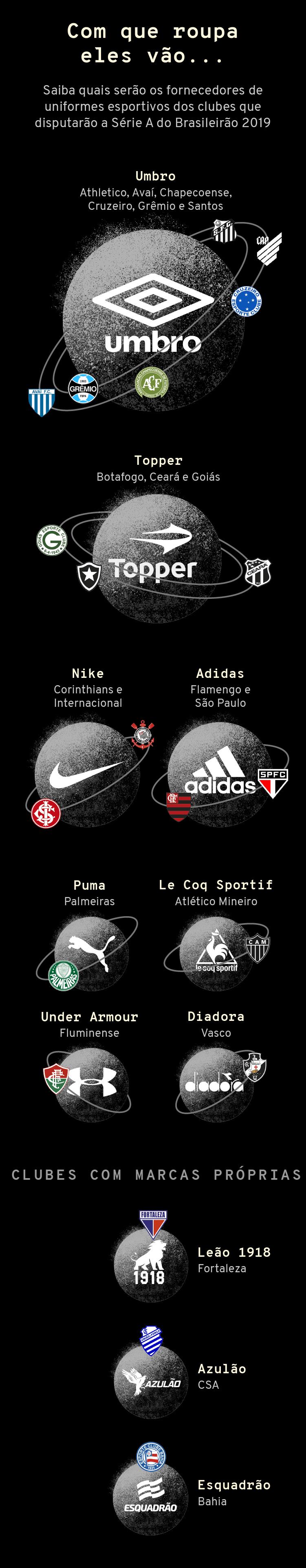 Infográfico: Fornecedores de uniformes dos times do brasileirão 2019
