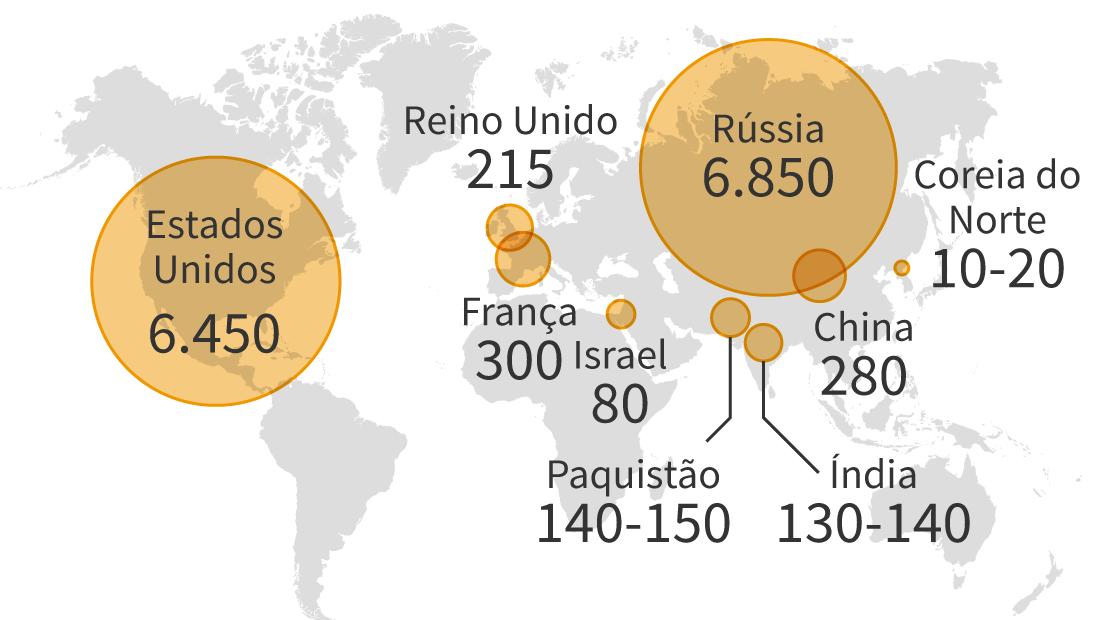 Infográfico: Os 9 países que tem armamento nuclear no mundo. Estimativa da quantidade de armamentos em janeiro/2018