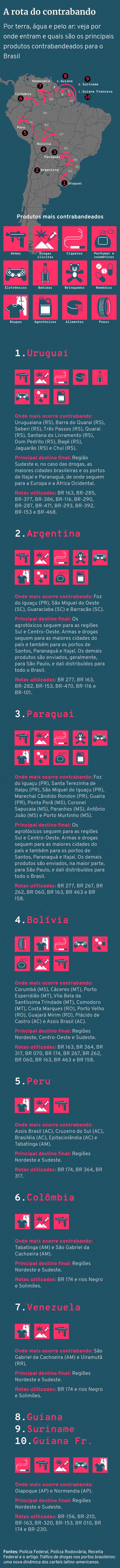 Infográfico: Mapa do contrabando no Brasil