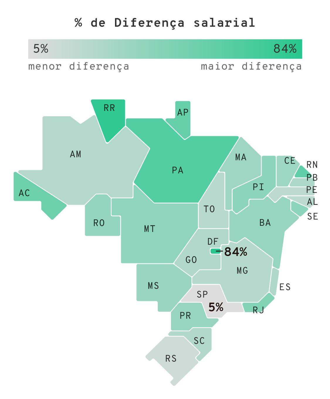 Infográfico: salário médio de funcionário público em relação ao empregado de empresa privada