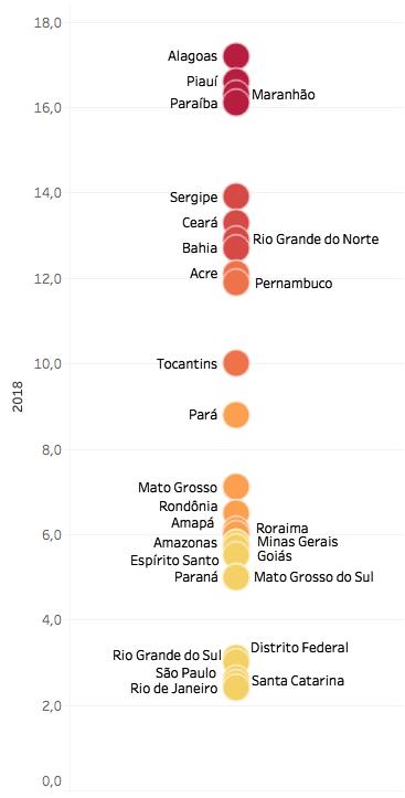 Infográfico: Mapa do analfabetismo no Brasil (2018)