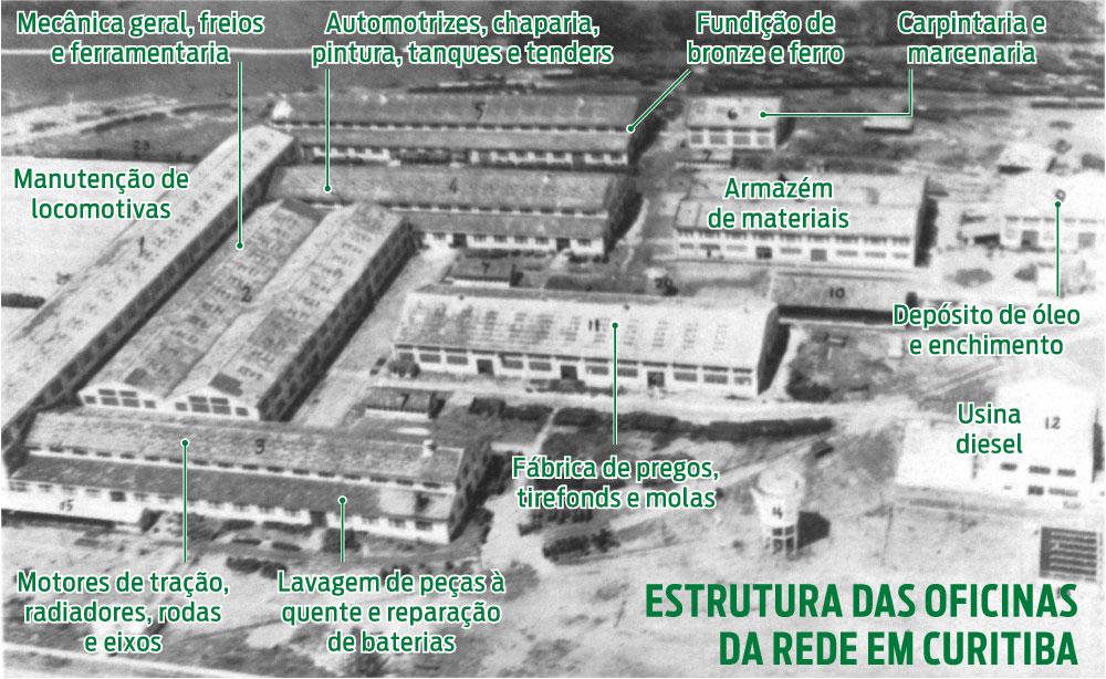 Detalhamento da estrutura das Oficinas de Curitiba. (Imagem: livro Paranaguá-Curitiba - Oitenta anos de ligação ferroviária)