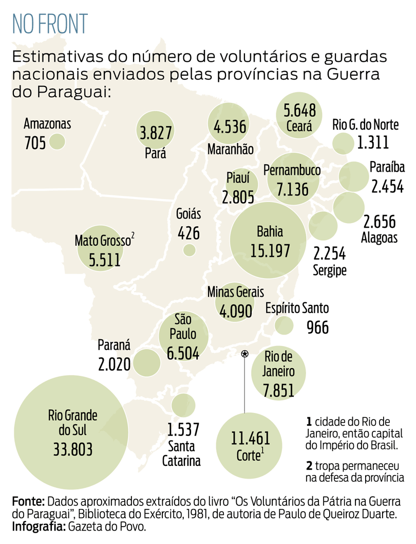 Mapa - Estimativas do número de voluntários e guardas nacionais enviados pelas províncias na Guerra do Paraguai