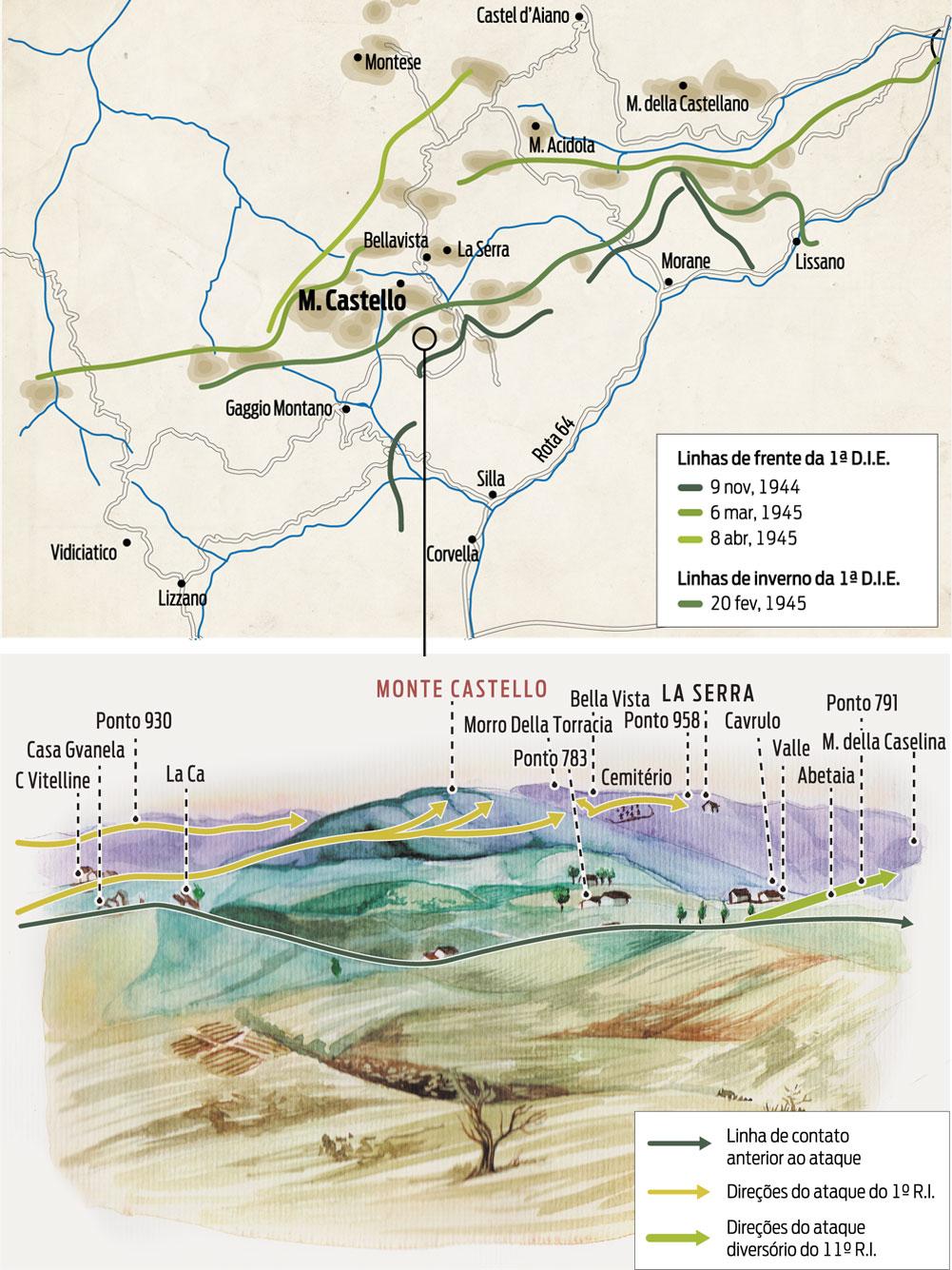 Mapa de Monte Castelo