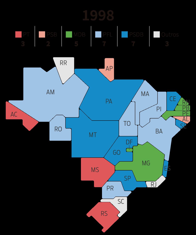 Infográfico: mapa dos governos estaduais por partido em 1998