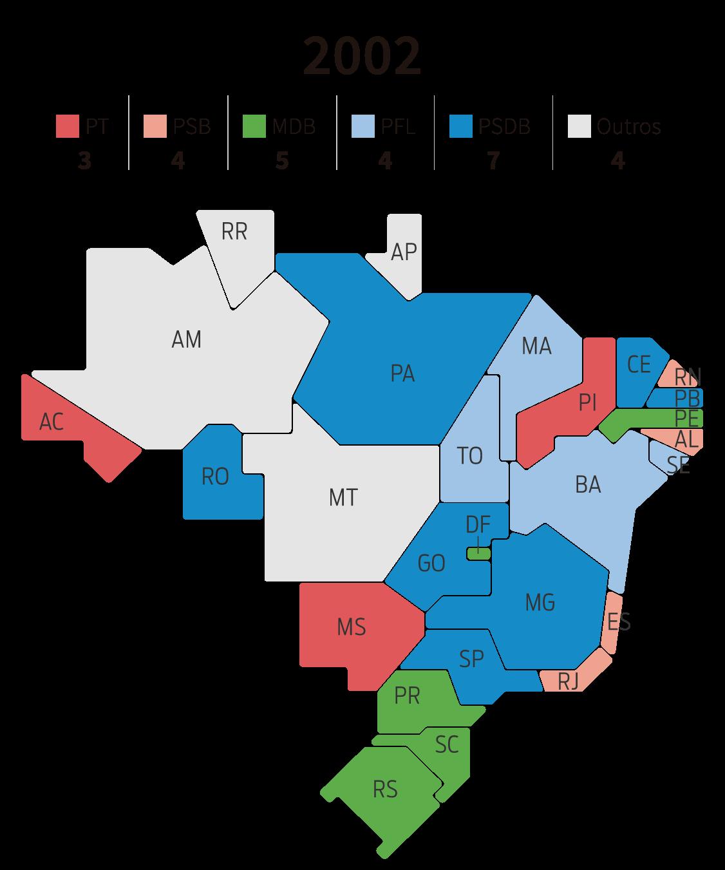 Infográfico: mapa dos governos estaduais por partido em 2002