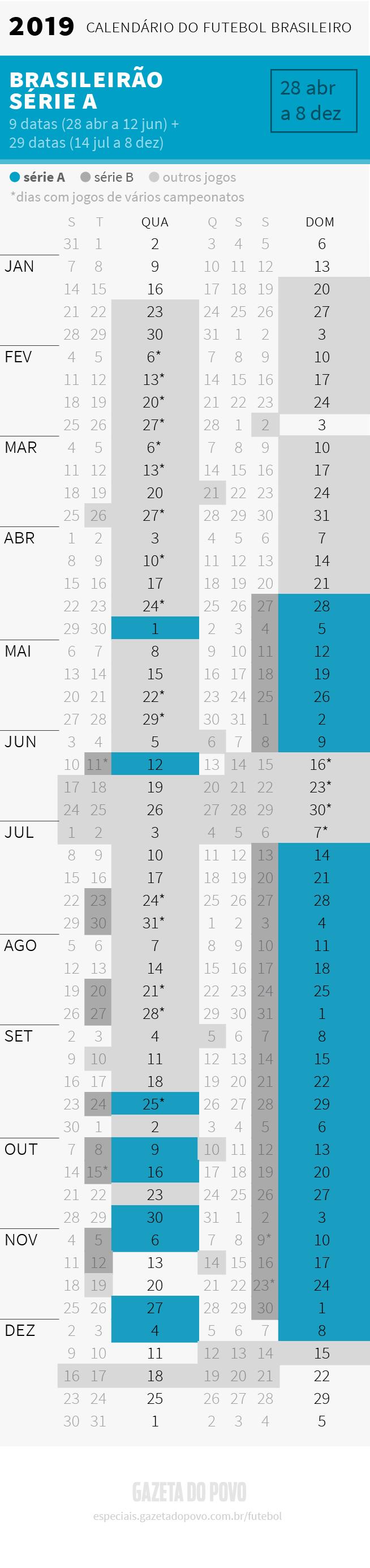 Calendário do Campeonato Brasileiro 2019 – Série A com a data de todos os jogos. A série A do Brasileirão começa em 28 de abril, com jogos aos domingos e quartas-feiras.