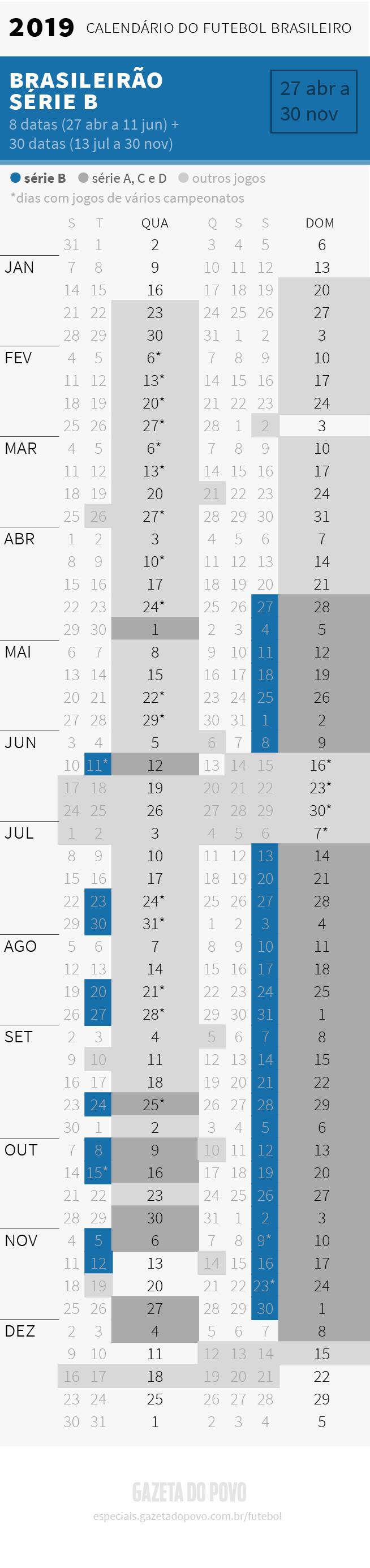 Calendário do Campeonato Brasileiro – Série B 2019 com a data de todos os jogos. A série B do Brasileirão começa em 27 de abril, com jogos às terças e sábados.