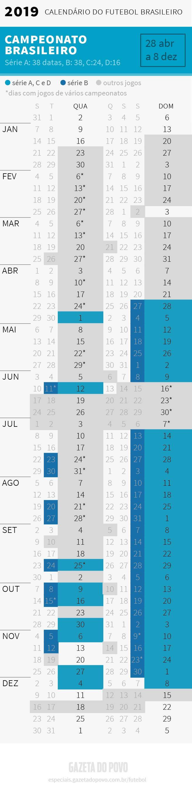 Calendário do Campeonato Brasileiro (série A, B, C e D) com a data de todos os jogos. A série A do Brasileirão começa em 28 de abril.