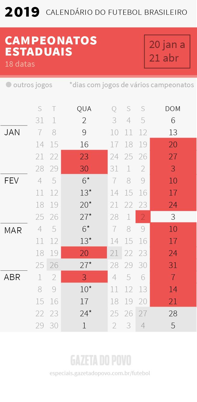 Calendário dos campeonatos estaduais com a data de todos os jogos. Os estaduais (paulistão, gauchão, campeonato carioca, mineiro, paranaense) começam no dia 20 de janeiro.