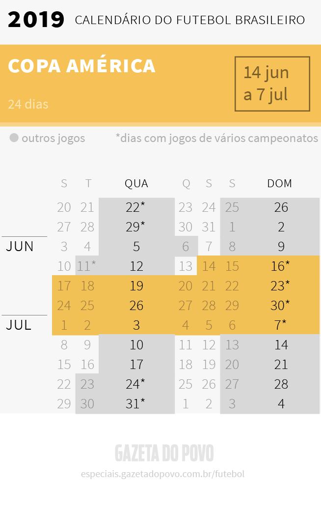 Calendário semanal da Copa América 2019 com a data de todos os jogos. A Copa América começa em 14 de junho.